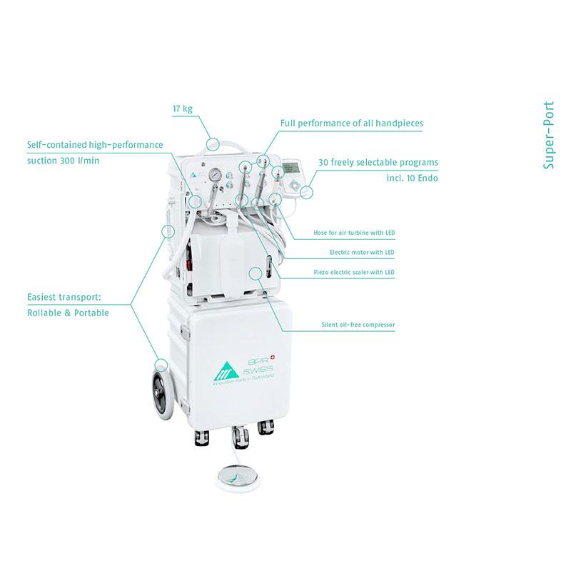 BPRKatalog_EN_2020_06_Super-Port
